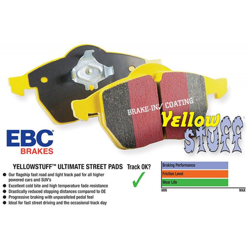 Best Brake Pads For Sports Cars